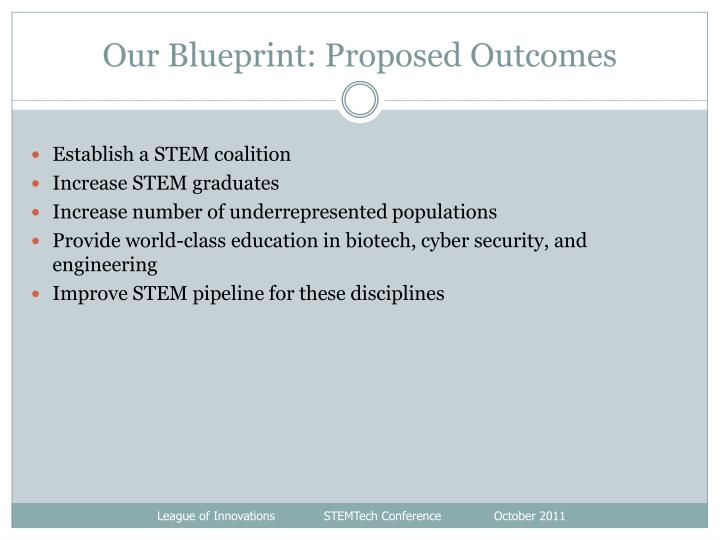Our Blueprint: Proposed Outcomes