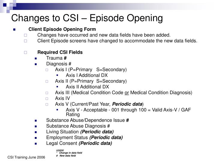 Changes to CSI – Episode Opening