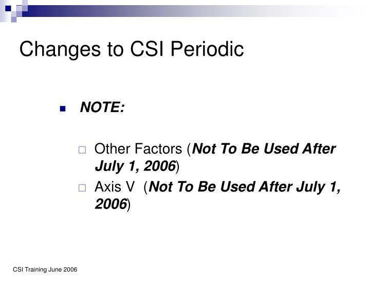 Changes to CSI Periodic