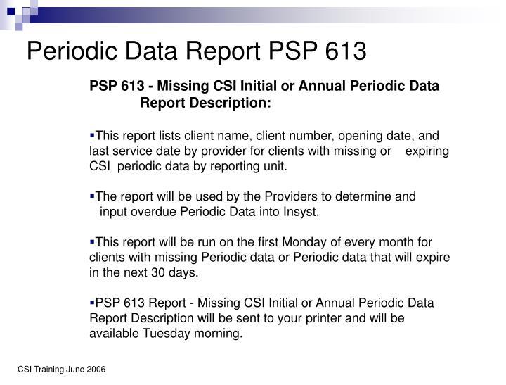 Periodic Data Report PSP 613