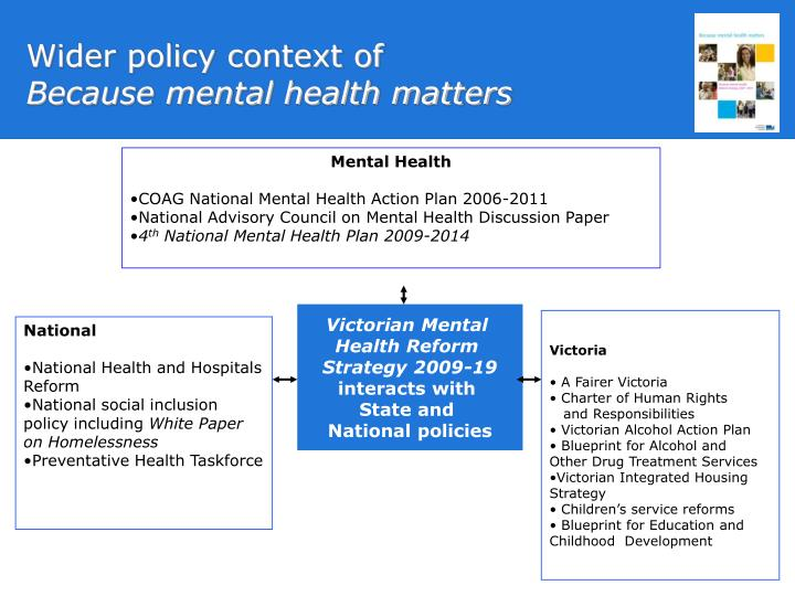 Ppt because mental health matters powerpoint presentation id wider policy context of because mental health matters malvernweather Image collections