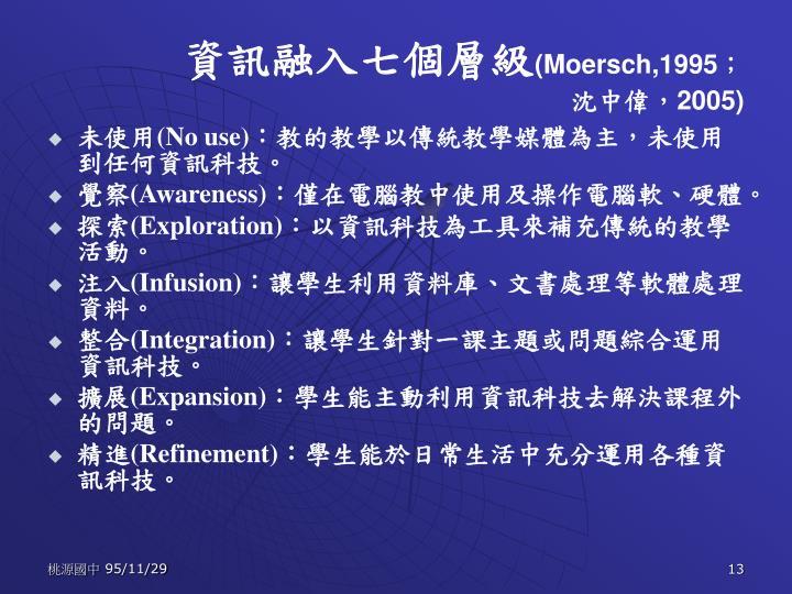 資訊融入七個層級