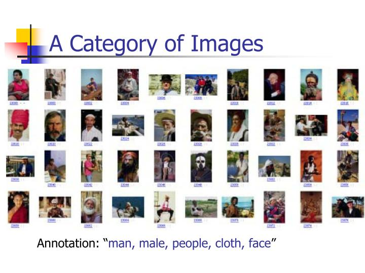 A Category of Images