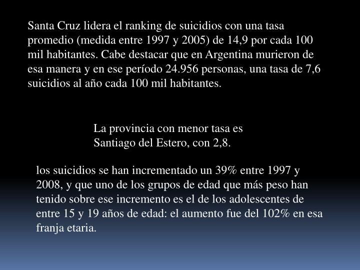 Santa Cruz lidera el ranking de suicidios con una tasa promedio (medida entre 1997 y 2005) de 14,9 por cada 100 mil habitantes. Cabe destacar que en Argentina murieron de esa manera y en ese período 24.956 personas, una tasa de 7,6 suicidios al año cada 100 mil habitantes.
