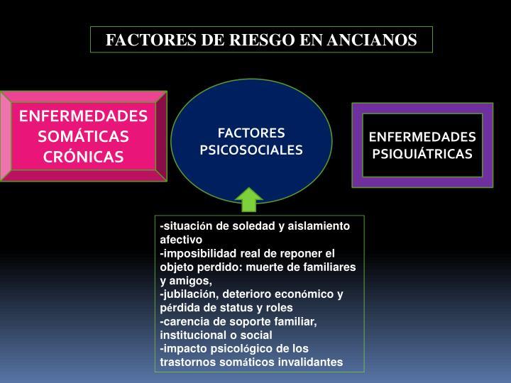 FACTORES DE RIESGO EN ANCIANOS