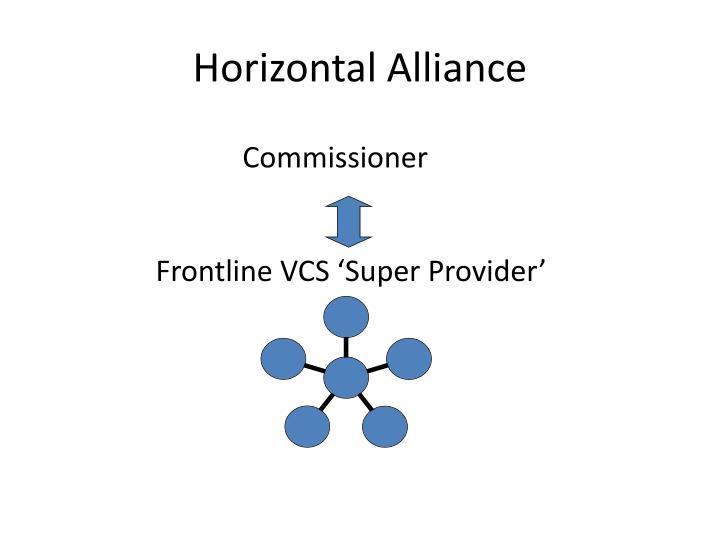 Horizontal Alliance
