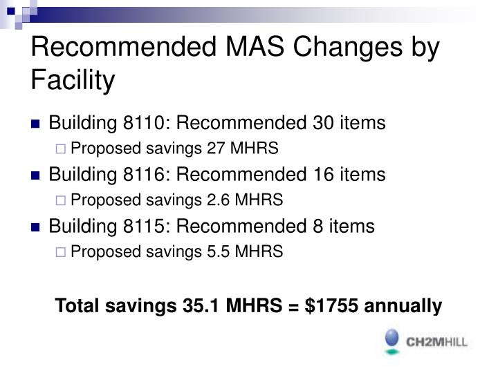 Recommended MAS Changes by Facility