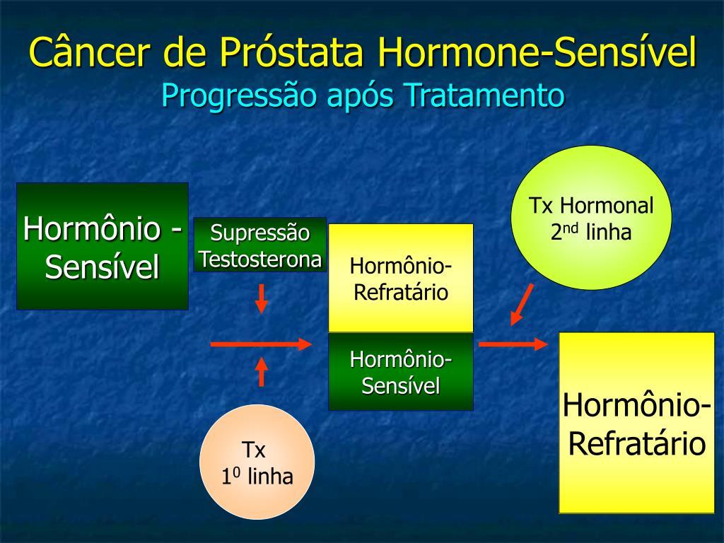cancer prostata tratamento hormonal