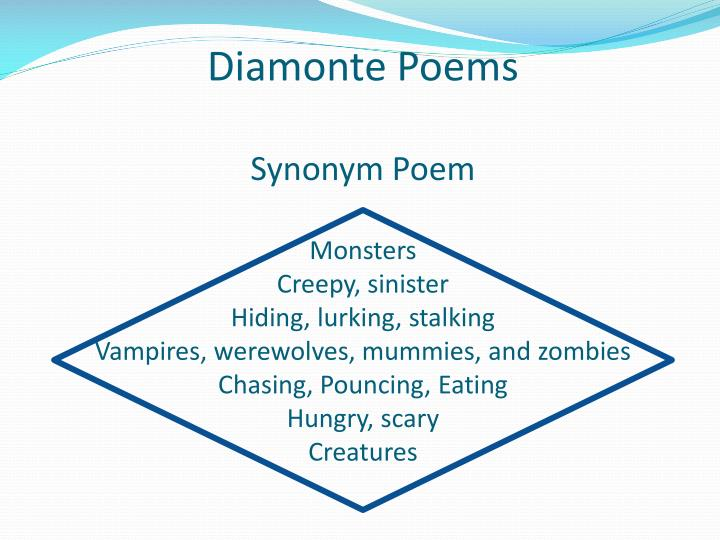 PPT - Poetry Forms PowerPoint Presentation - ID:4275053