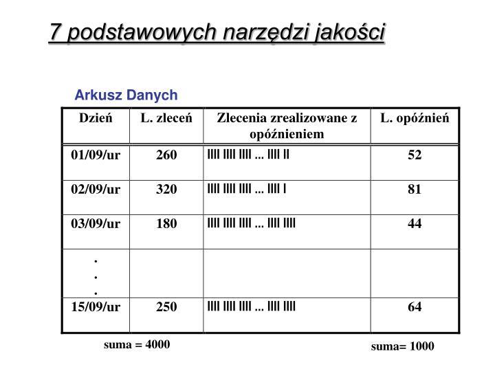 Arkusz Danych