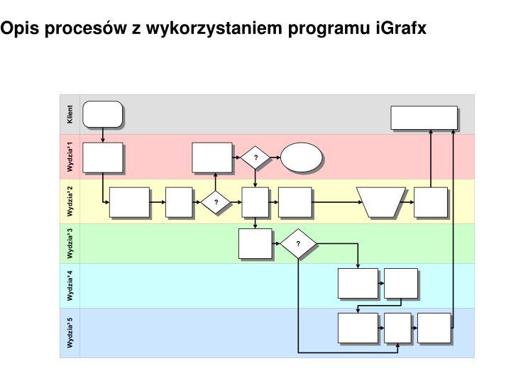 Opis procesów z wykorzystaniem programu iGrafx
