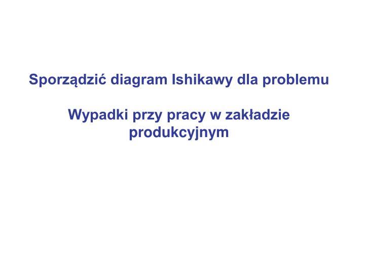 Sporządzić diagram Ishikawy dla problemu