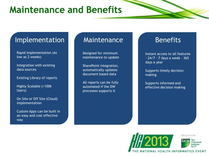 Maintenance and Benefits