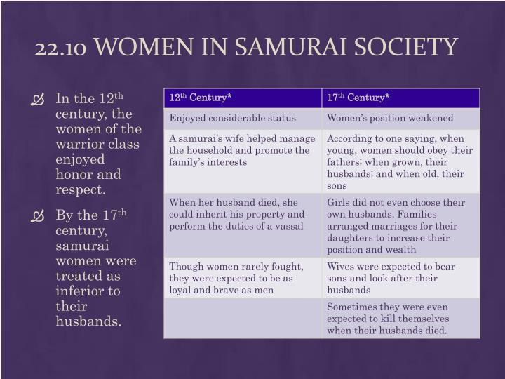 22.10 Women in Samurai Society