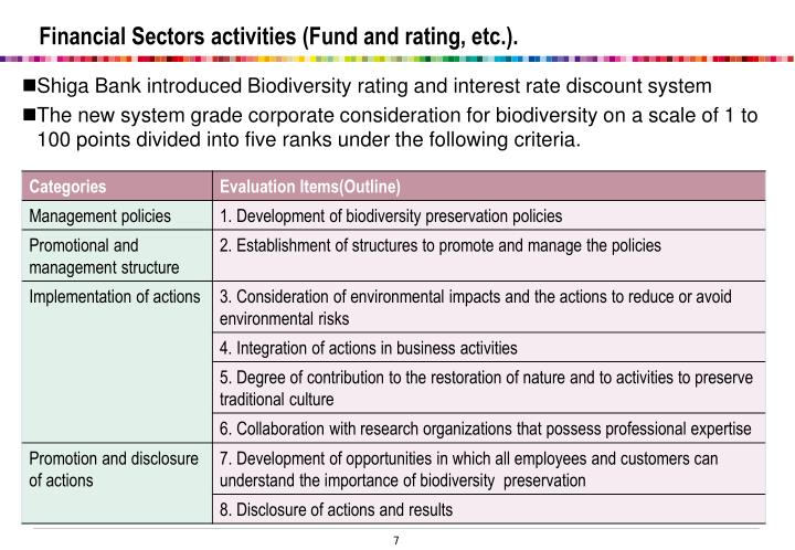 Financial Sectors activities (Fund and rating, etc.).