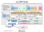 an spp node