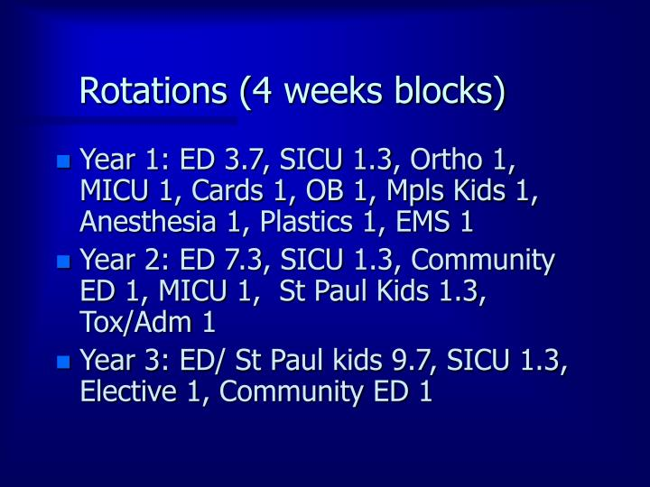 Rotations (4 weeks blocks)
