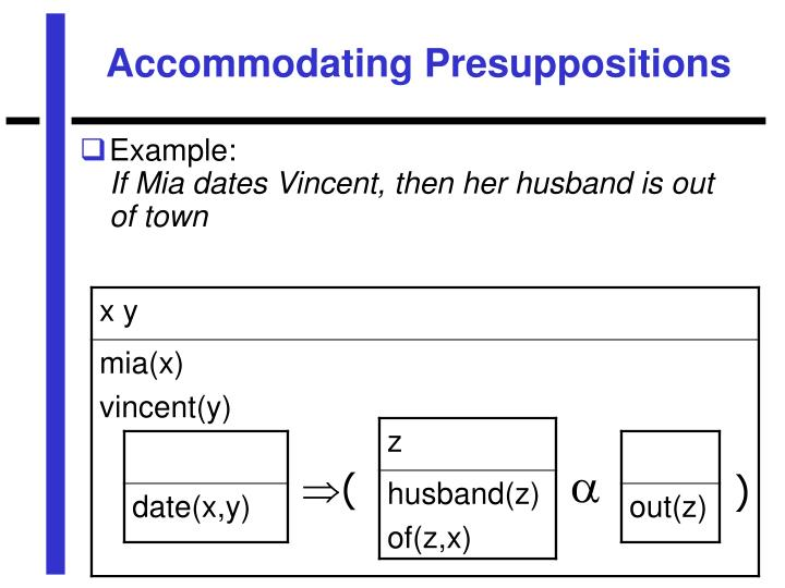 Accommodating Presuppositions
