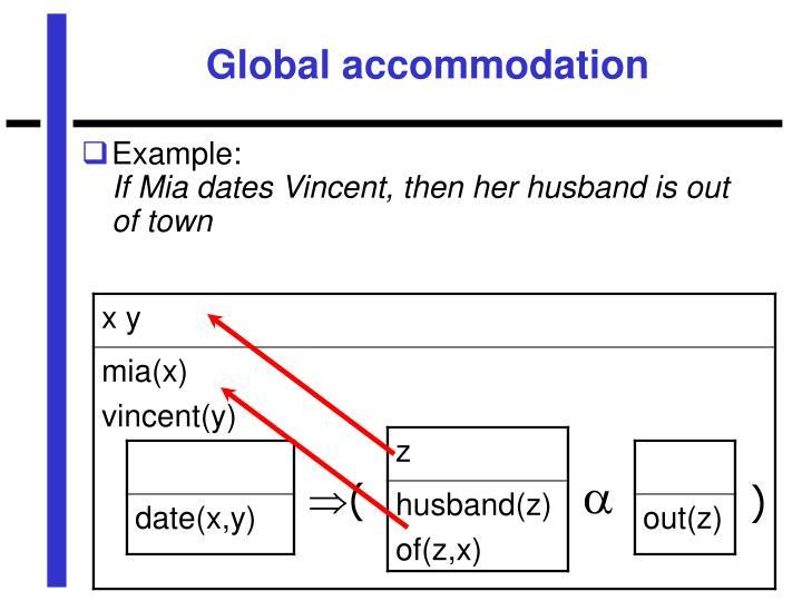 Global accommodation