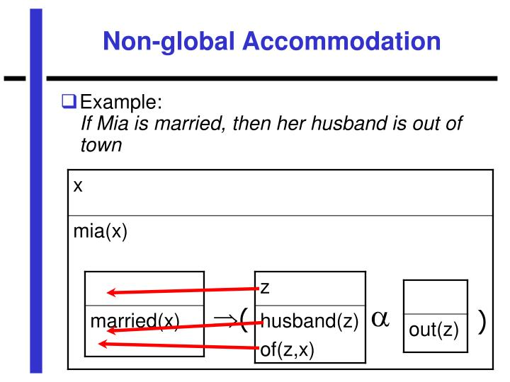 Non-global Accommodation