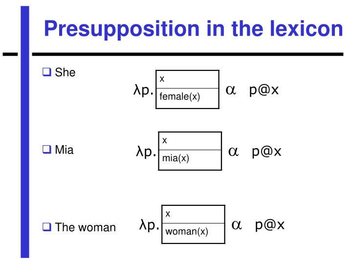 Presupposition in the lexicon