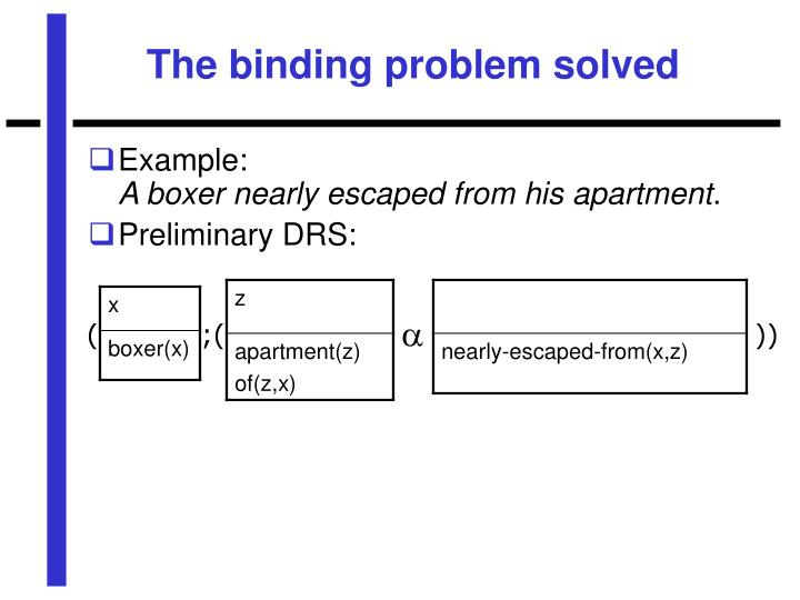 The binding problem solved