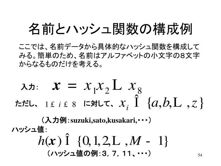名前とハッシュ関数の構成例