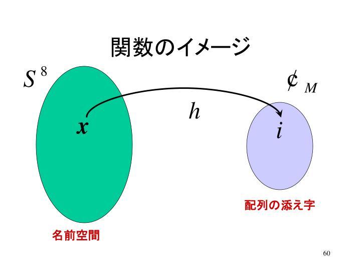 関数のイメージ