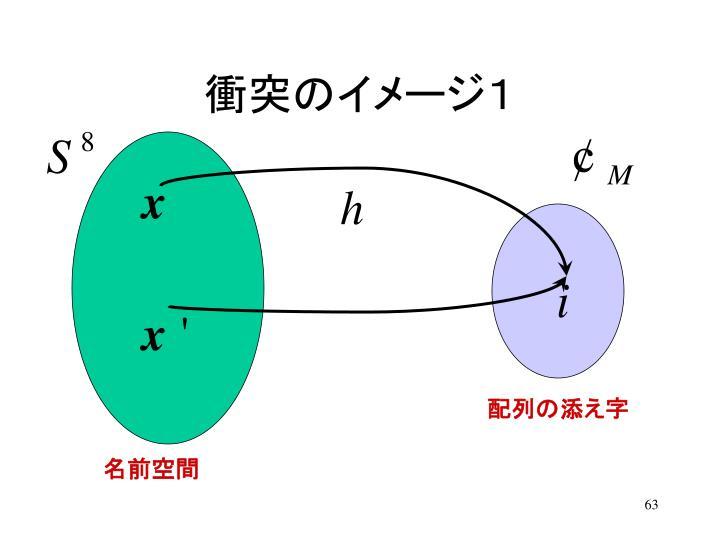 衝突のイメージ1