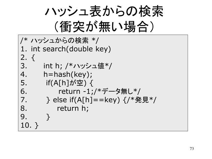 ハッシュ表からの検索