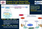 dynamic circuits r elated r d projects in hep stornet escps