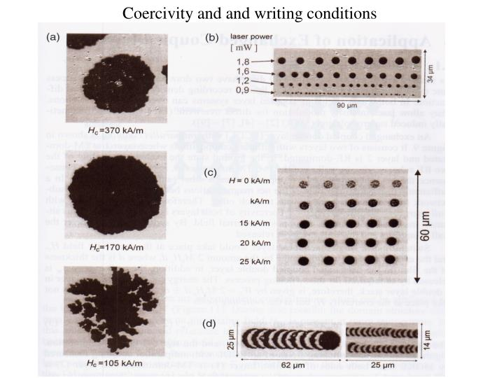 Coercivity and and writing conditions