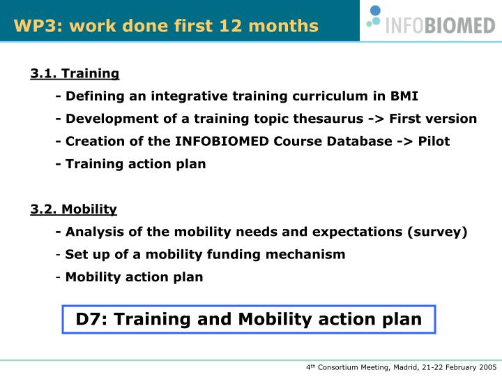 WP3: work done first 12 months