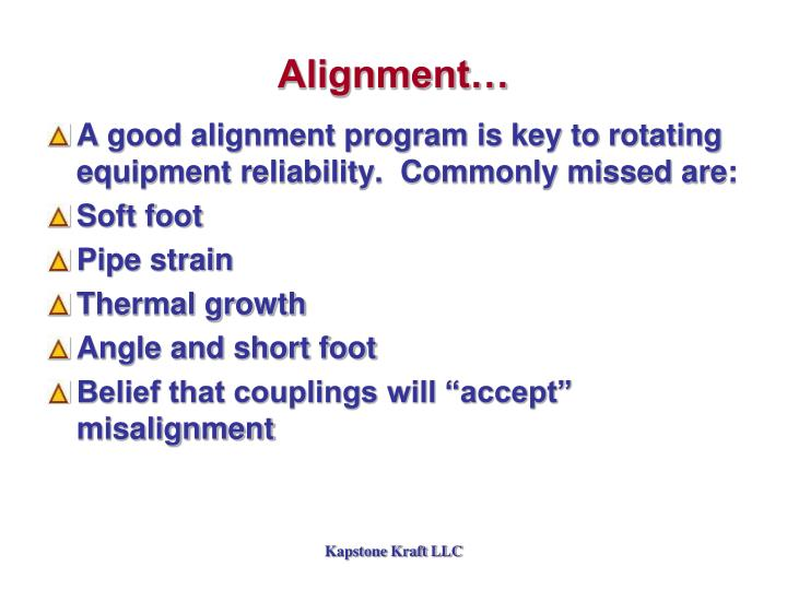Alignment…