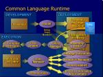 common language runtime2