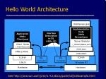 hello world architecture