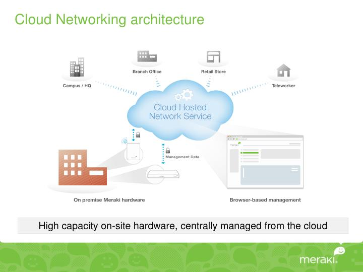 Cloud Networking architecture
