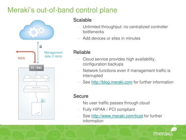 Meraki's out-of-band control plane