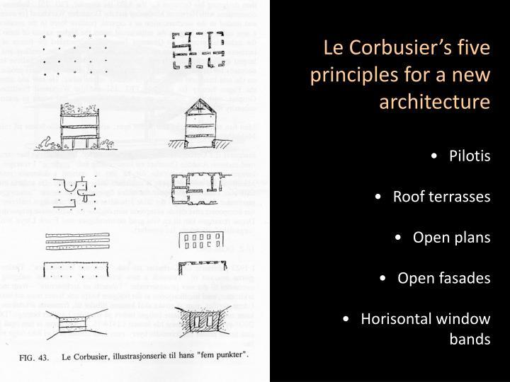 Le Corbusier's five principles for a new architecture