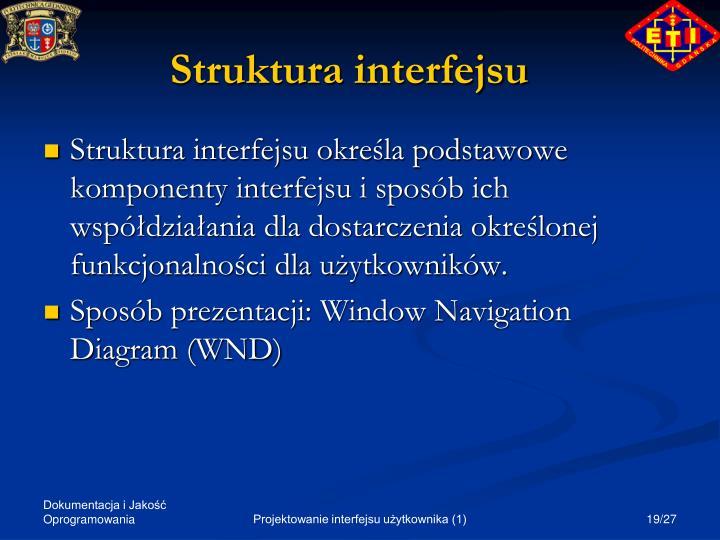Struktura interfejsu