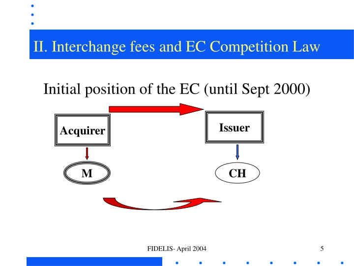 II. Interchange fees and EC Competition Law