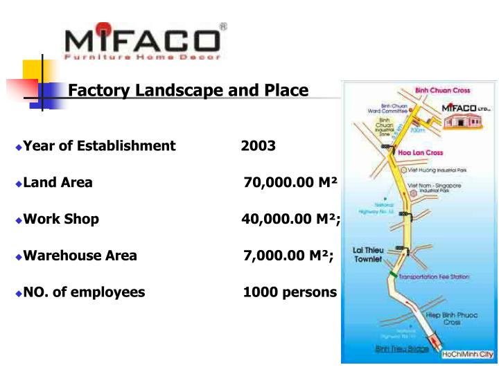 Factory Landscape and Place