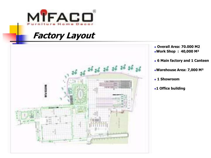 Factory Layout