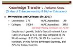 knowledge transfer problems faced status of entrepreneurship higher education1