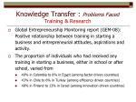 knowledge transfer problems faced training research