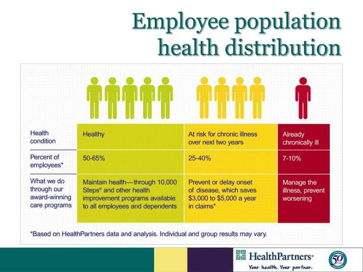 Employee population