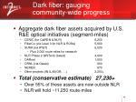 dark fiber gauging community wide progress
