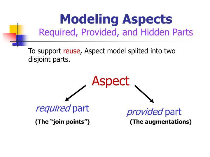Modeling Aspects