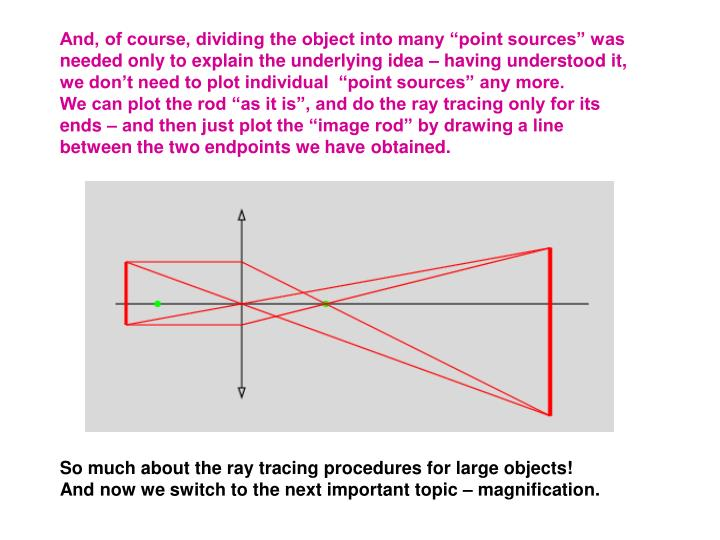"And, of course, dividing the object into many ""point sources"" was"