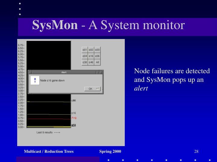 SysMon